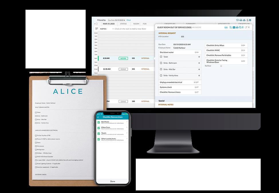 ALICE Recovery Checklist