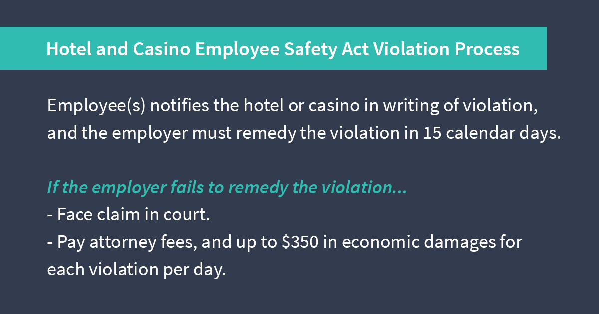 IL Hotel Casino Failure Compliance